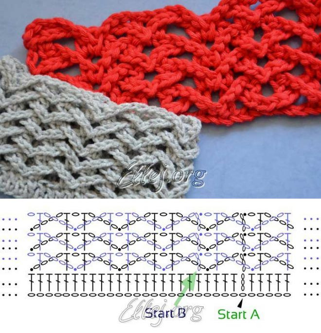 Awesome 1000 Ideas About Crochet Stitches Chart On Pinterest Crochet Pattern Diagram Of Gorgeous 42 Pics Crochet Pattern Diagram