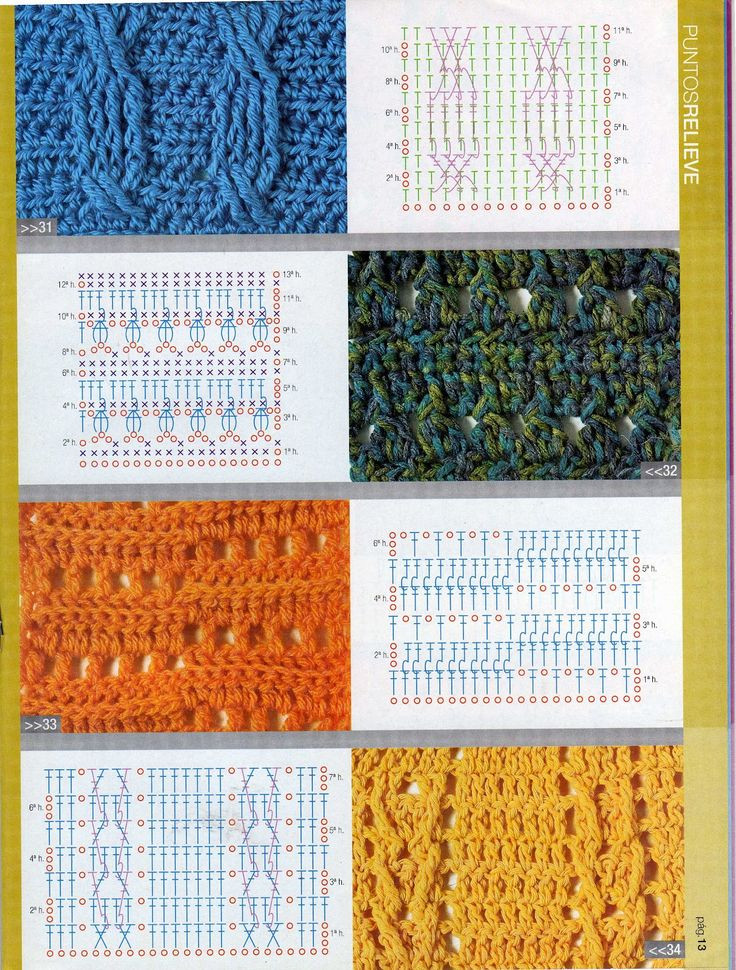 Awesome 17 Best Images About Crochet Diagrams Stitch Tutorials Crochet Stitches Diagram Of Amazing 47 Ideas Crochet Stitches Diagram
