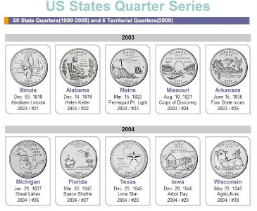 Awesome 1999 2008 2009 Mint 50 State Quarter Collection Denver 50 State Quarter Collection Of Adorable 42 Pictures 50 State Quarter Collection