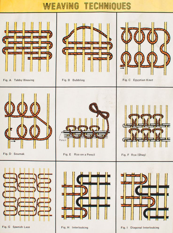 Awesome 25 Best Ideas About Swedish Weaving Patterns On Pinterest Free Weaving Patterns Of Lovely 47 Photos Free Weaving Patterns