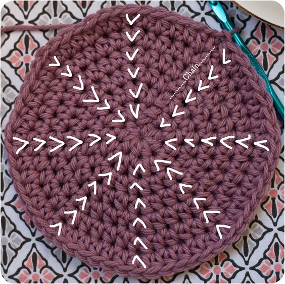 Awesome Circles Flats and Single Crochet On Pinterest Double Crochet Circle Pattern Of Charming 50 Pics Double Crochet Circle Pattern