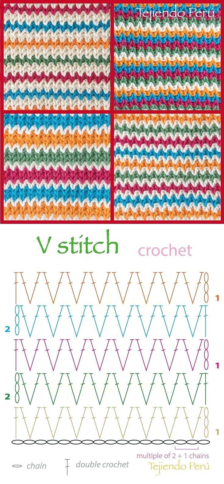 Awesome Diagram Diagram for Granny Square Crochet Stitch Crochet Stitches Diagram Of Amazing 47 Ideas Crochet Stitches Diagram