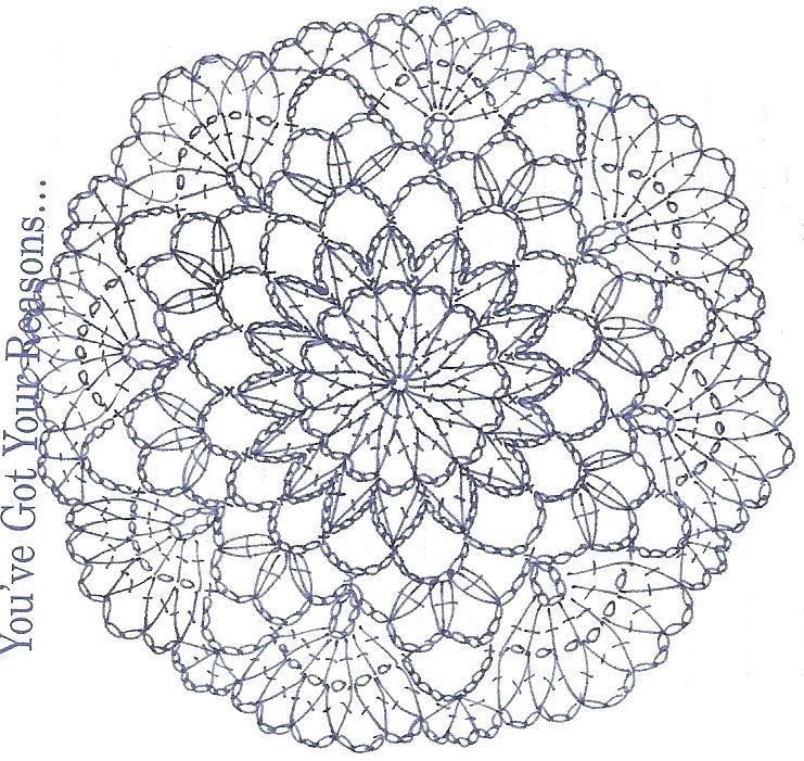 Awesome Pitter Patter Crochet Doily Charts Free Crochet Doily Patterns Diagrams Of Incredible 45 Models Free Crochet Doily Patterns Diagrams