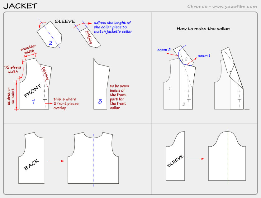 Awesome Sewing Jacket for A Stop Motion Puppet Jacket Sewing Patterns Of Adorable 41 Models Jacket Sewing Patterns