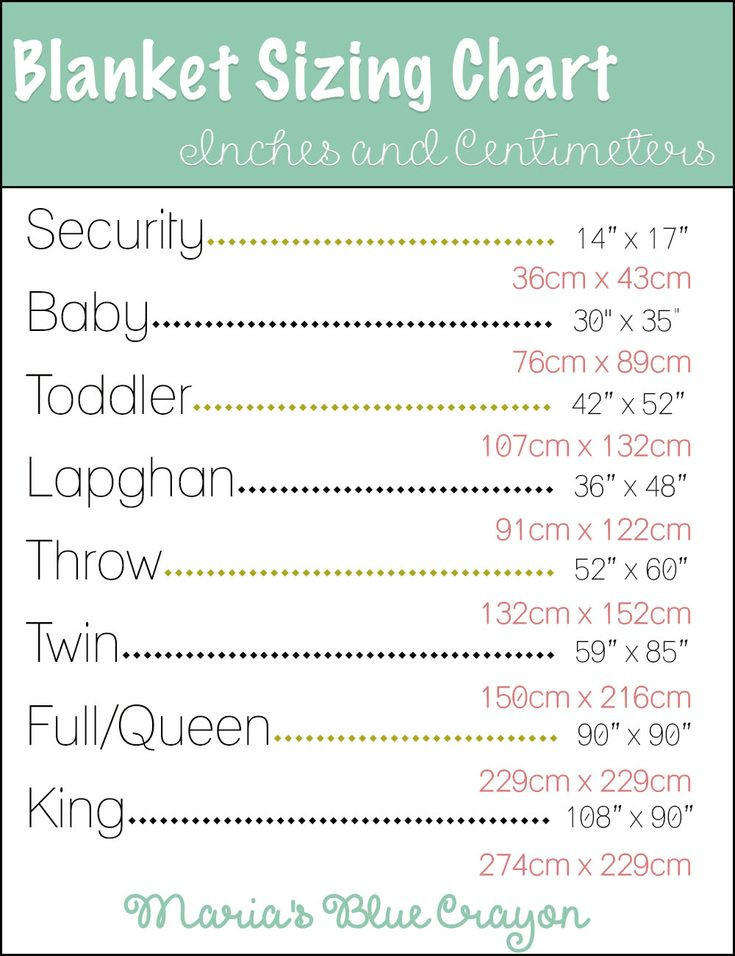 Baby Afghan Size Beautiful the 25 Best Blanket Sizes Ideas On Pinterest Of Beautiful 44 Models Baby Afghan Size