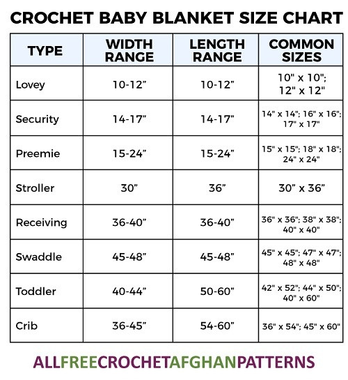 Baby Blanket Size Best Of What is the Size Of A Crochet Baby Blanket Quora Of Great 43 Ideas Baby Blanket Size