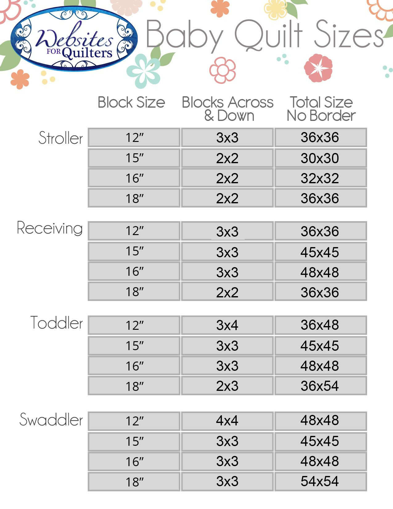 Baby Blanket Size Unique Crochet Blanket Size Chart Google Search Of Great 43 Ideas Baby Blanket Size