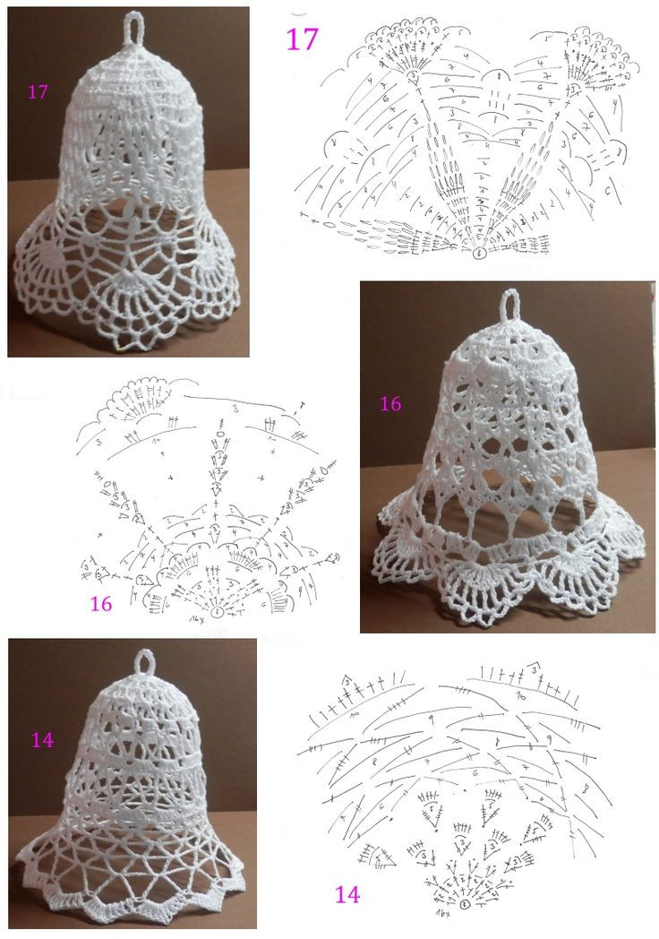 Beautiful 1000 Images About Crochet Bells On Pinterest Free Christmas Crochet Patterns for Beginners Of Incredible 41 Images Free Christmas Crochet Patterns for Beginners