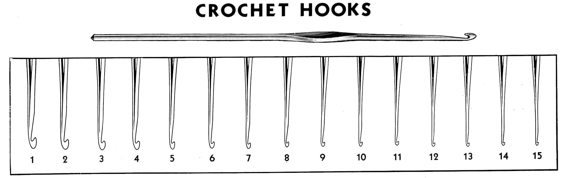 Beautiful Cotton Thread Size Chart Archives Vintage Crafts and More Crochet Hook Size Chart Of Marvelous 42 Models Crochet Hook Size Chart