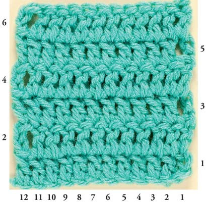 Best Of Crochet Stitches Group – Ly New Crochet Patterns Crochet Group Of Amazing 46 Pictures Crochet Group
