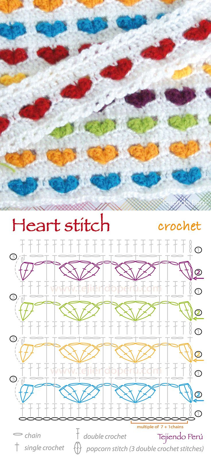 Best Of Ergahandmade Crochet Stitches Diagrams Crochet Stitches Diagram Of Amazing 47 Ideas Crochet Stitches Diagram