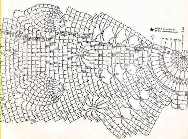 Best Of Free Crochet Tablecloth Patterns Crochet Pattern Diagram Of Gorgeous 42 Pics Crochet Pattern Diagram