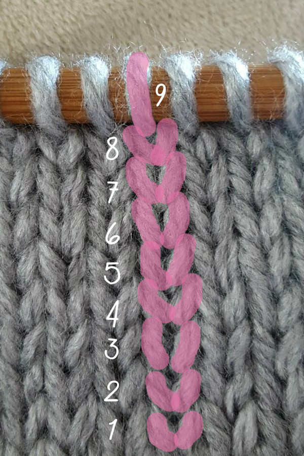 Best Of How to Count Rows In Garter and Stocking Stitch Knitting Stitch Counter Of Fresh 48 Pics Knitting Stitch Counter