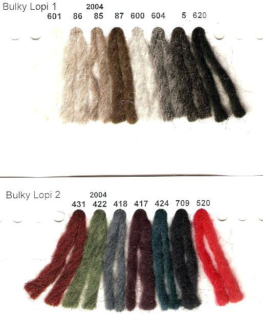 Bulky Weight Yarn 5 Inspirational Bulky Weight Yarn Puffy Super Wool Category 5 – Getsuitable Of New 42 Pics Bulky Weight Yarn 5