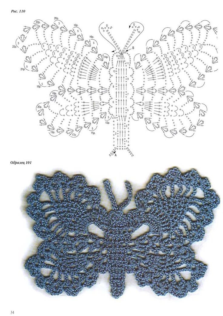 Butterfly Pattern Lovely butterfly Free Pattern Crochet Pinterest Of Brilliant 42 Photos butterfly Pattern