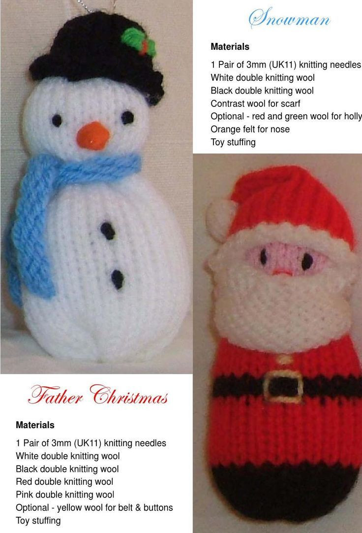Christmas Knitting Best Of Free Christmas Knitting Patterns – Santa Angel Snowman Of Attractive 41 Models Christmas Knitting