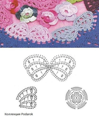 Crochet butterfly Pattern Best Of Crochetpedia 2d Crochet butterfly Applique Of Great 41 Pics Crochet butterfly Pattern