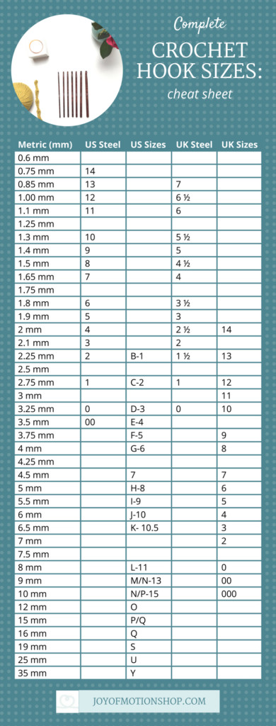 Crochet Hook Chart Fresh Crochet Hook Sizes This Plete Guide is All You Need Of Contemporary 39 Ideas Crochet Hook Chart