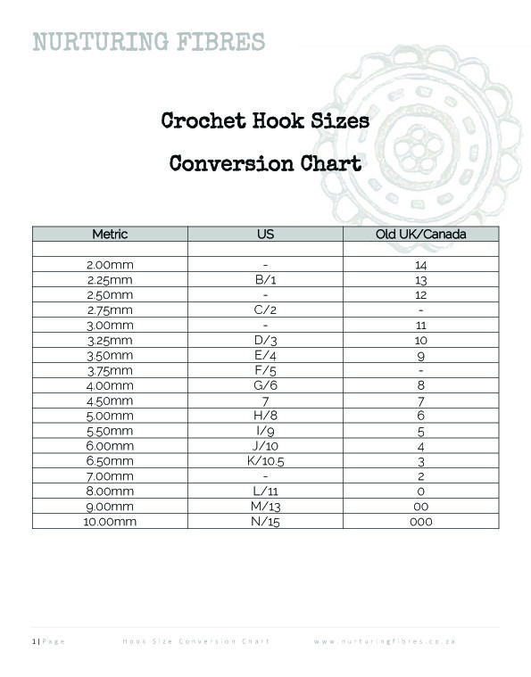 Crochet Hooks Conversion Chart