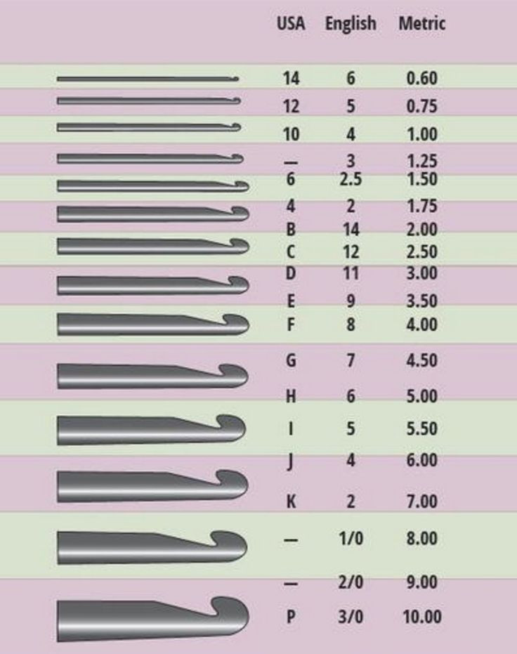 Crochet Hook Sizes for Beginners Unique 1000 Images About Sizes Hooks Yarn Weight On Pinterest Of Brilliant 45 Pics Crochet Hook Sizes for Beginners