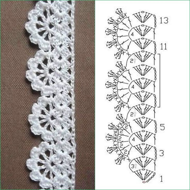 Crochet Lace Edging Fresh the 25 Best Crochet Lace Ideas On Pinterest Of Charming 48 Images Crochet Lace Edging