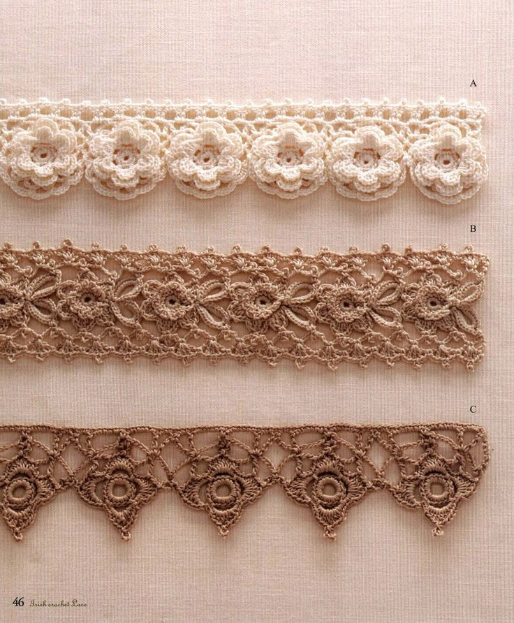 Crochet Lace Edging Unique Importance Of Crochet Lace Patterns Crochet and Knitting Of Charming 48 Images Crochet Lace Edging