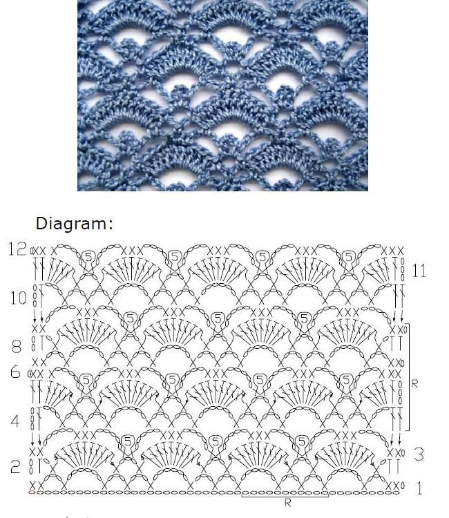 Crochet Lace Pattern Elegant Crochet Lace Stitch Nr 2006 Mypicot Of Gorgeous 50 Photos Crochet Lace Pattern