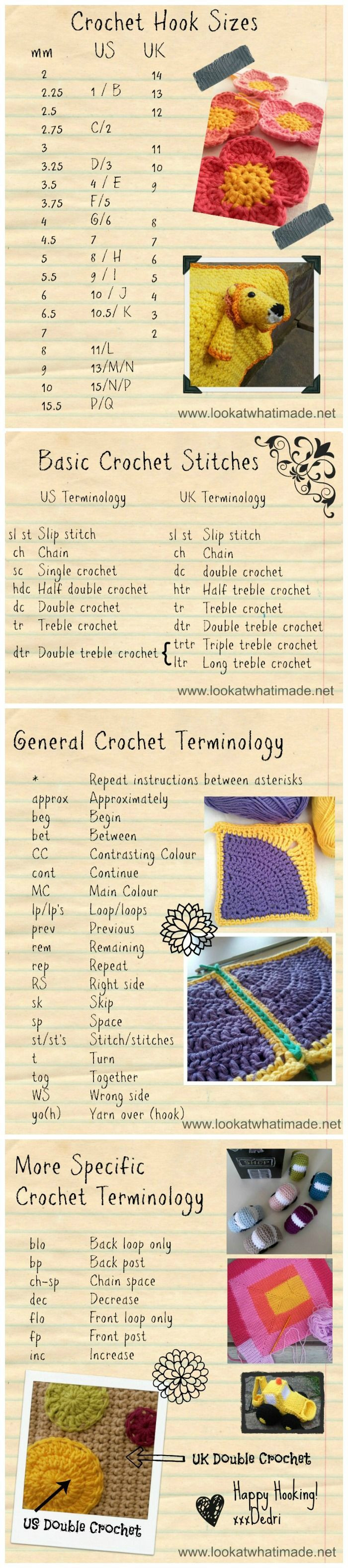Crochet Size Chart Best Of Crochetterminology Crochet Tips Pinterest Of Incredible 40 Ideas Crochet Size Chart