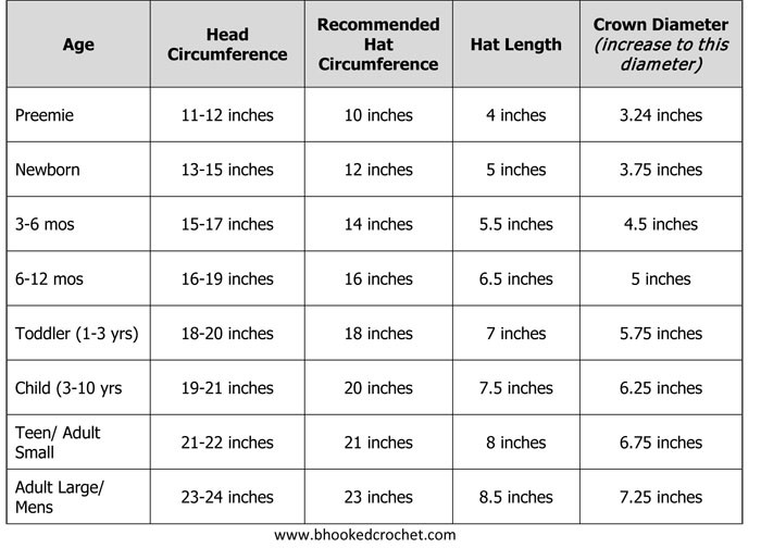 How To Size a Crochet Hat B hooked Crochet