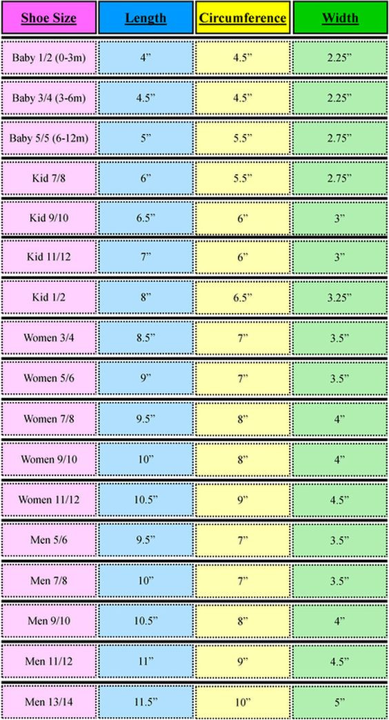 Several sizing charts from Glamour 4 You