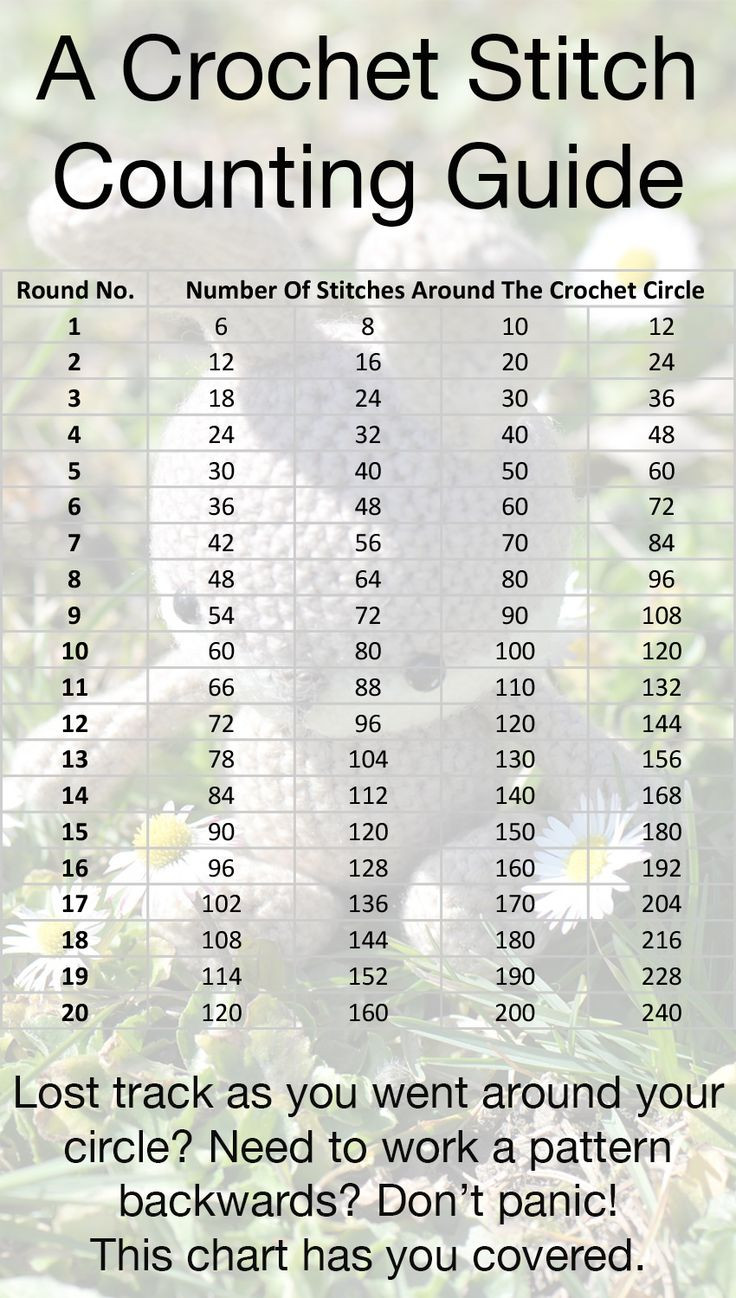 Crochet Size Chart Unique 25 Bästa Crochet Hook Sizes Idéerna På Pinterest Of Incredible 40 Ideas Crochet Size Chart