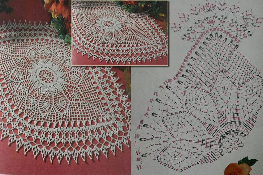 Crochet Table Runner Patterns Fresh Free Patterns Crochet Runners Dancox for Of Amazing 45 Pics Crochet Table Runner Patterns