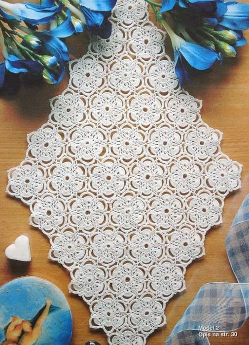 Crochet Table Runner Patterns New Crochet Table Runner ⋆ Crochet Kingdom 10 Free Crochet Of Amazing 45 Pics Crochet Table Runner Patterns
