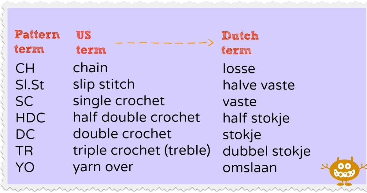 Crochet Terms Awesome Haaksels Haaktermen Vertaald Crochet Terms Translated Of Great 42 Photos Crochet Terms