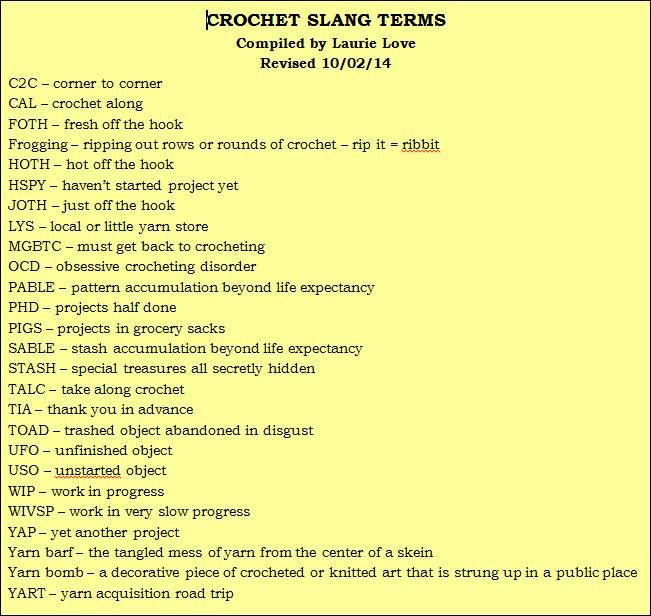 Crochet Terms Best Of Crochet Slang Terms Crochet Miscellaneous Of Great 42 Photos Crochet Terms