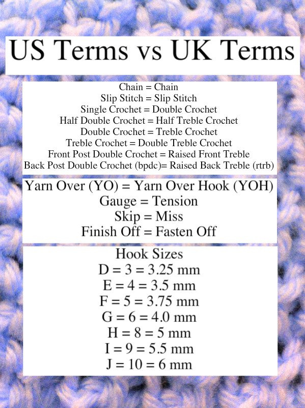 Crochet Terms Luxury Us Vs Uk Crochet Terminology Of Great 42 Photos Crochet Terms