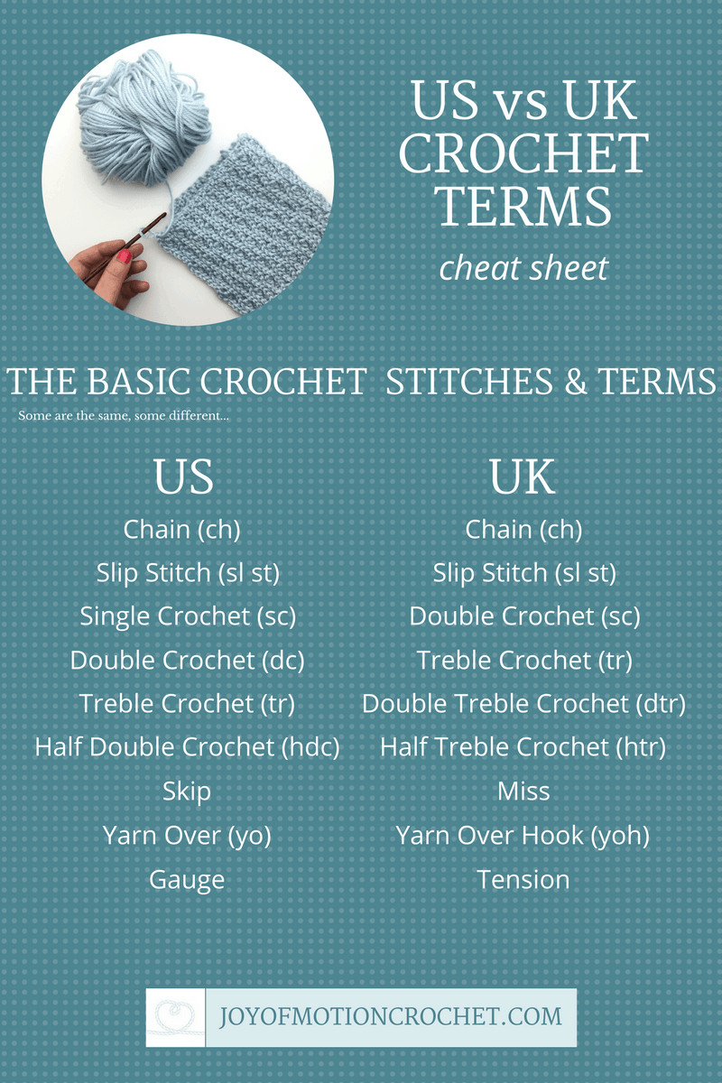 Crochet Terms Luxury Us Vs Uk Crochet Terms How to Quickly Translate Crochet Of Great 42 Photos Crochet Terms