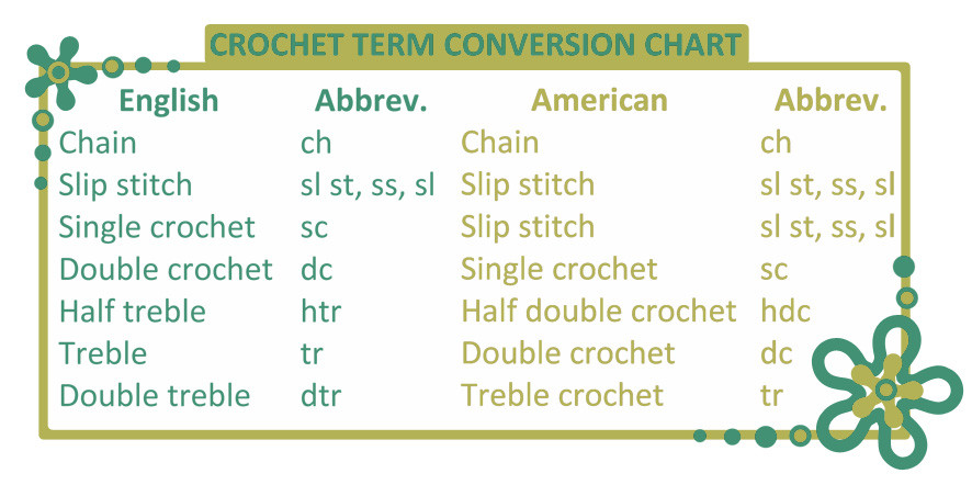 Crochet Terms New English Crochet Terms – Crochet Club Of Great 42 Photos Crochet Terms