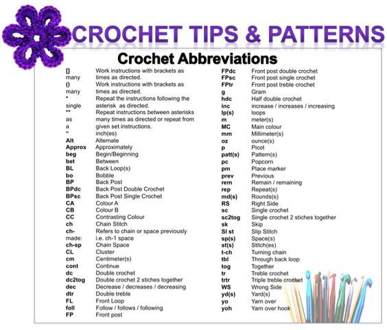 Crochet Abbreviations English