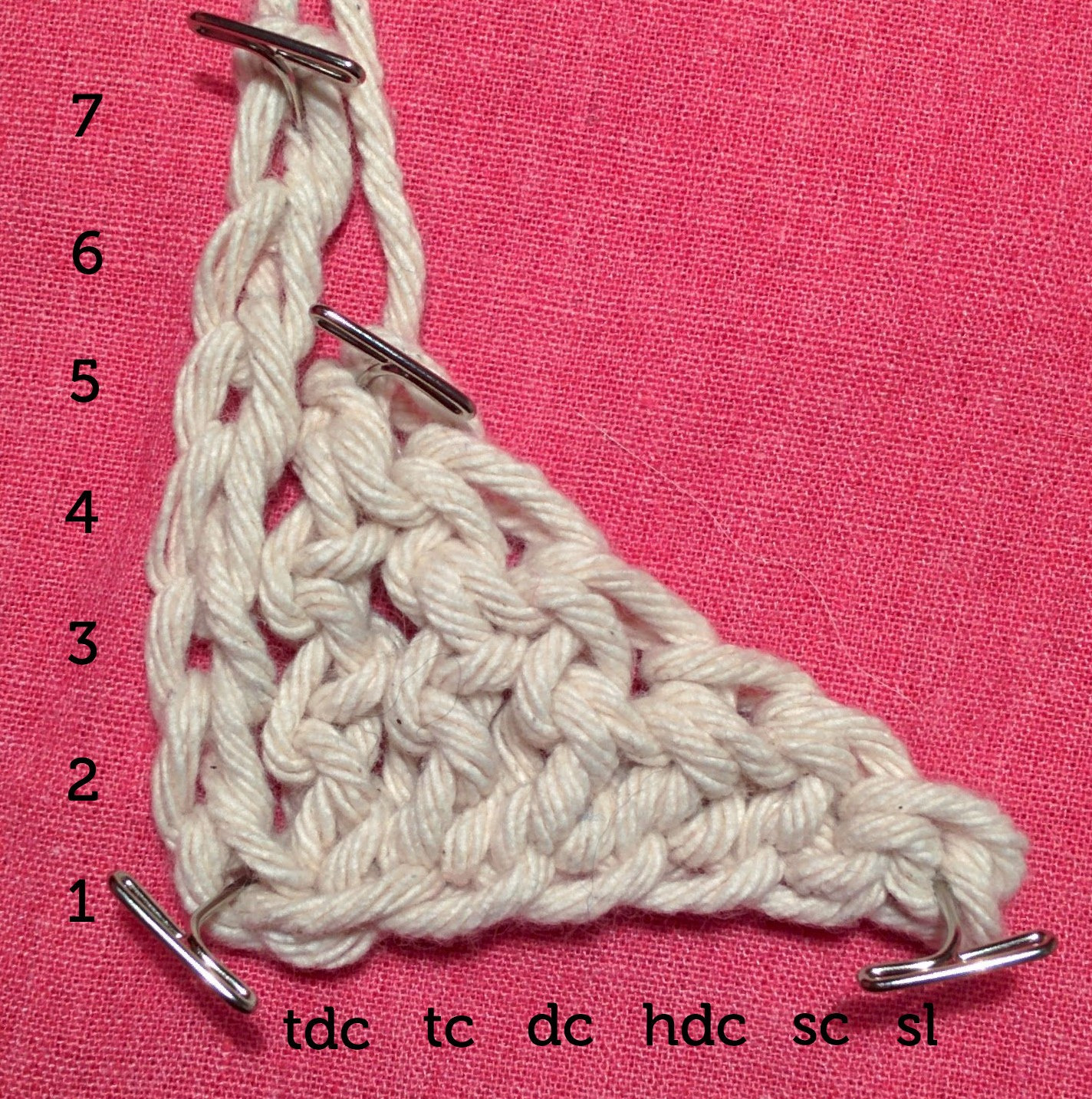 Double Crochet Stitch Awesome Extended Single Crochet Vs Half Double Crochet Of Awesome 41 Pictures Double Crochet Stitch