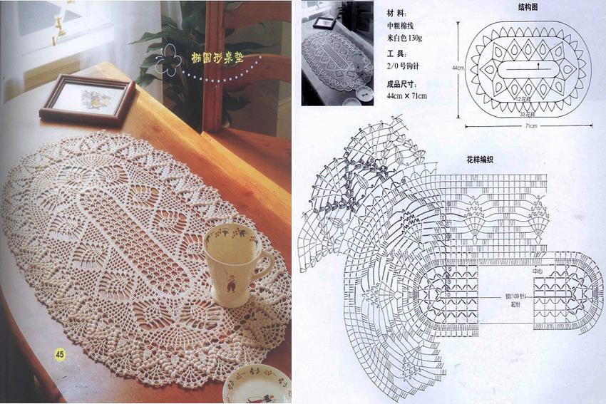 Free Crochet Patterns Table Runners Dancox for