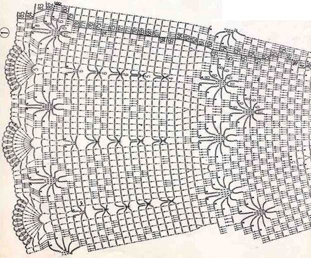 Free Crochet Tablecloth Patterns New Free Patterns Of the Crochet Table Cloth Engagement Of Contemporary 40 Pics Free Crochet Tablecloth Patterns