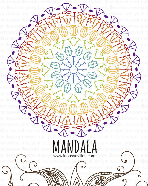 Free Mandala Crochet Patterns Inspirational Mandala Of Innovative 45 Models Free Mandala Crochet Patterns
