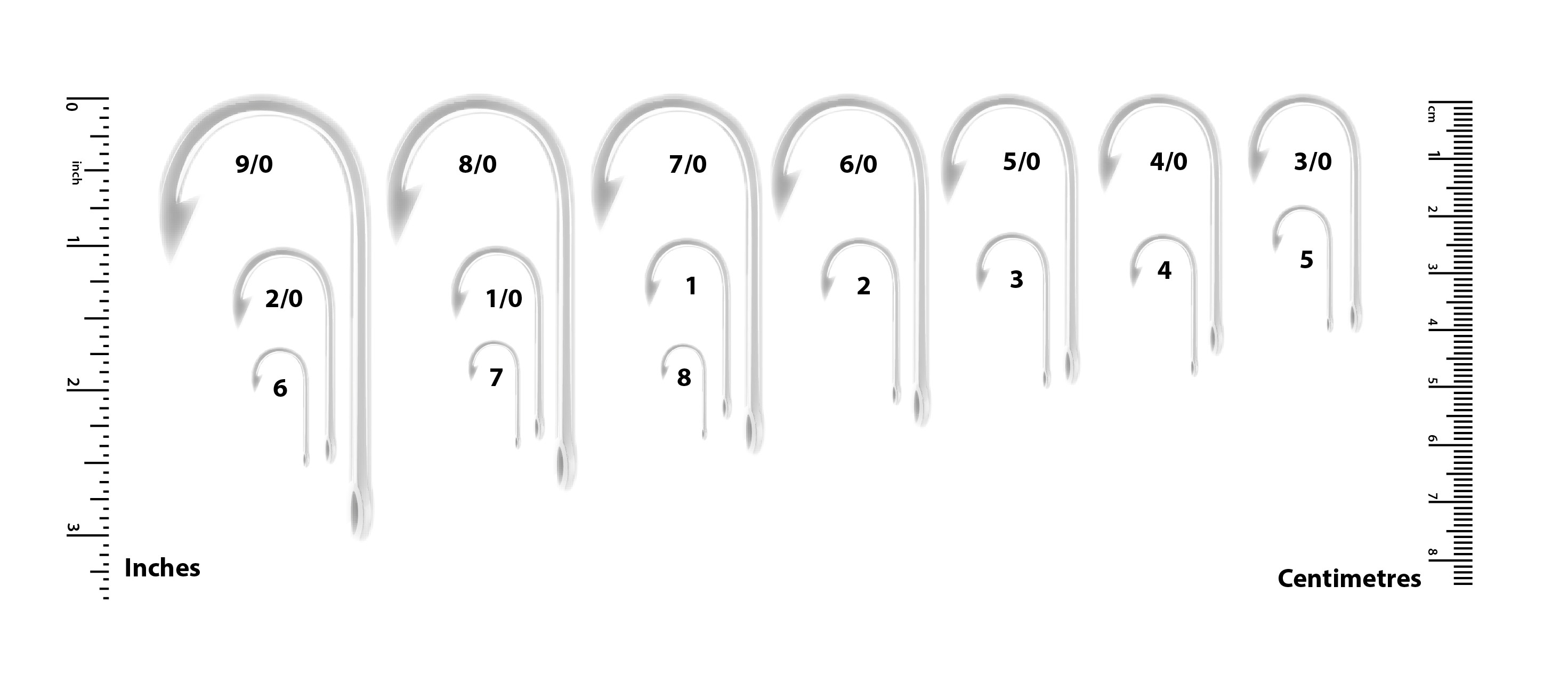 A Guide to Fishing Hook Sizes and Types