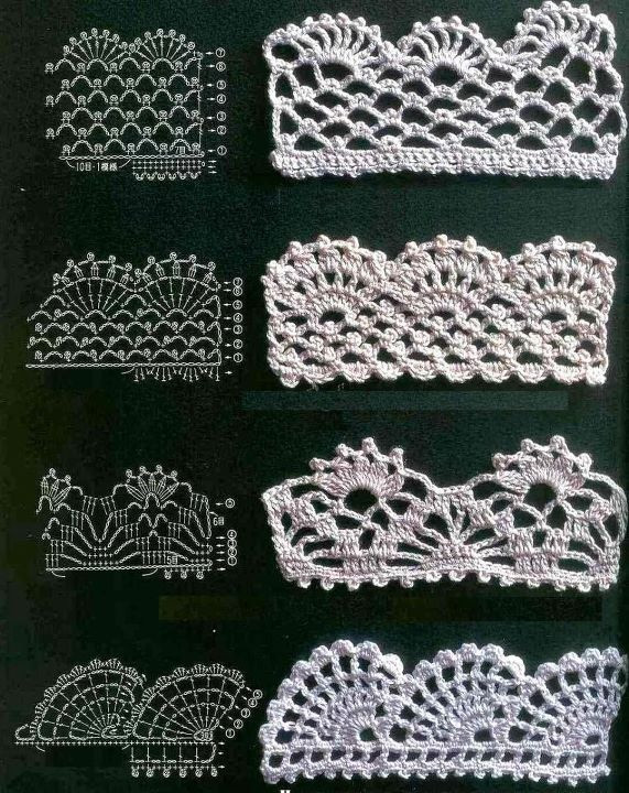 17 Best images about Crochet Edgings & Borders on