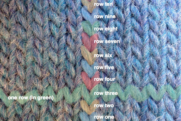 Inspirational ask Amanda How Do I Count My Rows – Knitting and Crochet Knitting Stitch Counter Of Fresh 48 Pics Knitting Stitch Counter