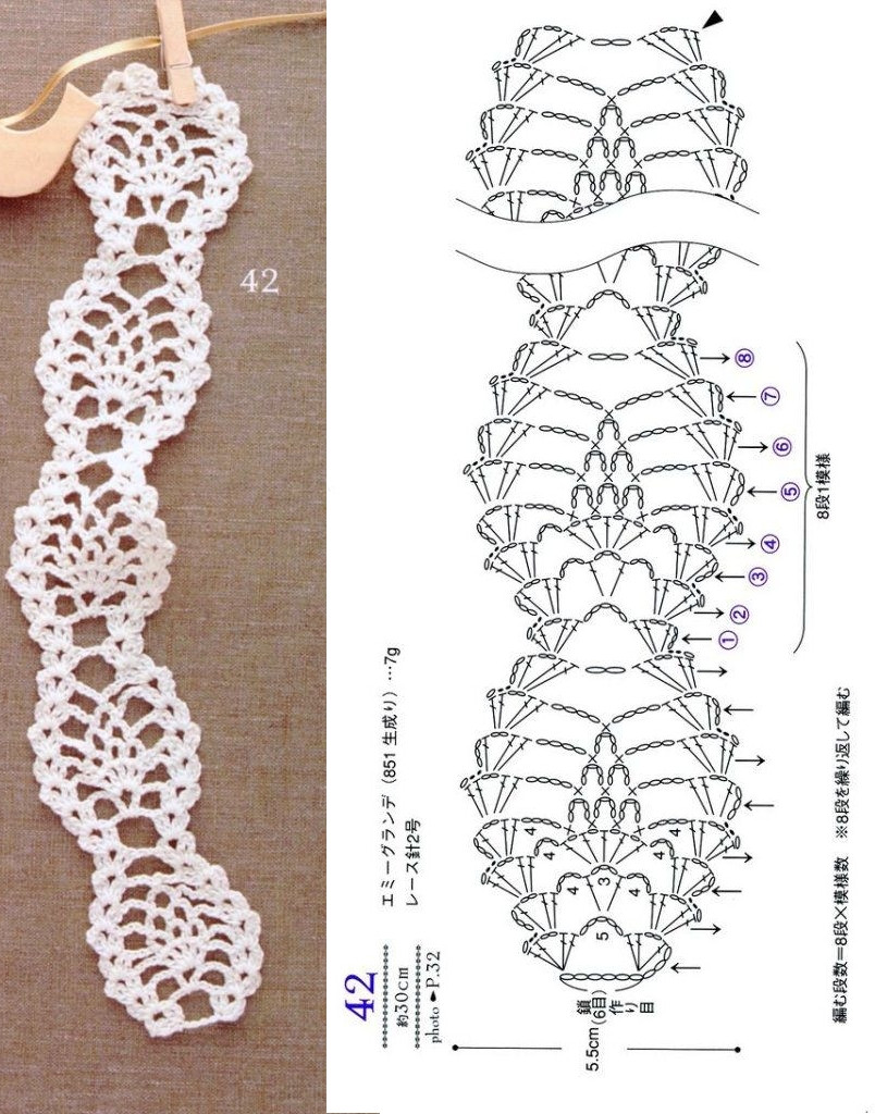 Inspirational Crochet Diagram Patterns Free Crochet Pattern Diagram Of Gorgeous 42 Pics Crochet Pattern Diagram