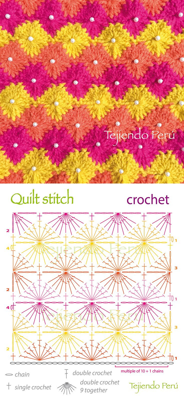 Inspirational Ergahandmade Crochet Stitches Diagrams Crochet Stitches Diagram Of Amazing 47 Ideas Crochet Stitches Diagram
