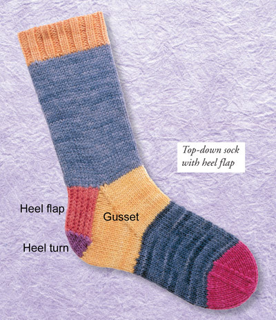 Knitting socks New Video How to Knit socks From A Newbie's Needles Of Gorgeous 44 Pictures Knitting socks