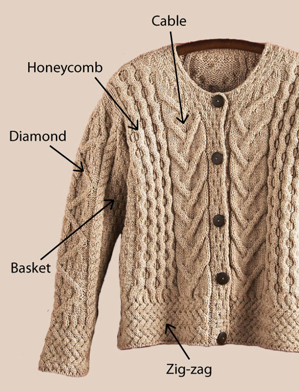 9 things you need to know before ing an Aran Sweater
